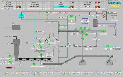 PCS 7 tekee prosessiteollisuuden tuotannonohjauksesta selkeää ja helppoa