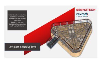 Sinilähdetalon näyttämömekaniikka Bosch Rexrothin alihankkijana
